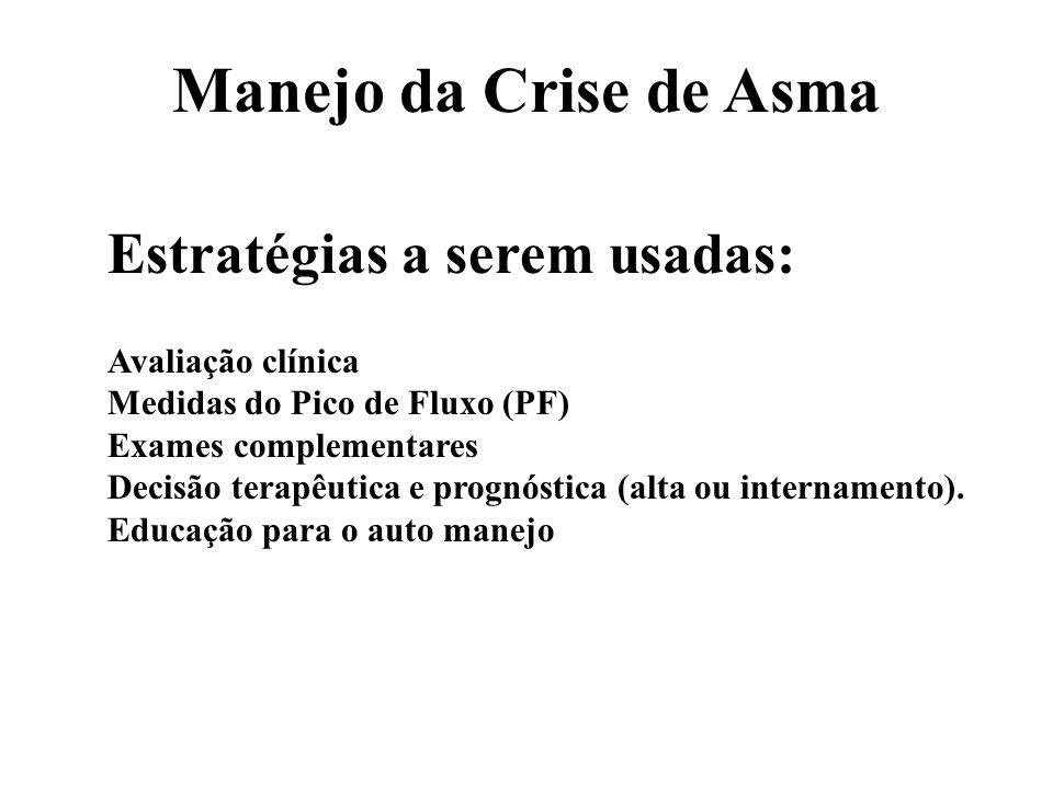 Manejo da Crise de Asma Estratégias a serem usadas: Avaliação clínica