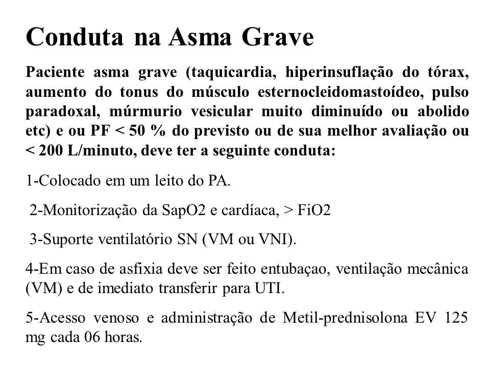 Conduta na Asma Grave
