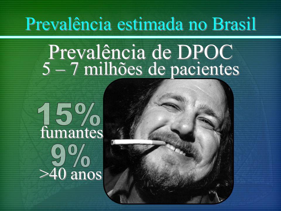 Prevalência estimada no Brasil
