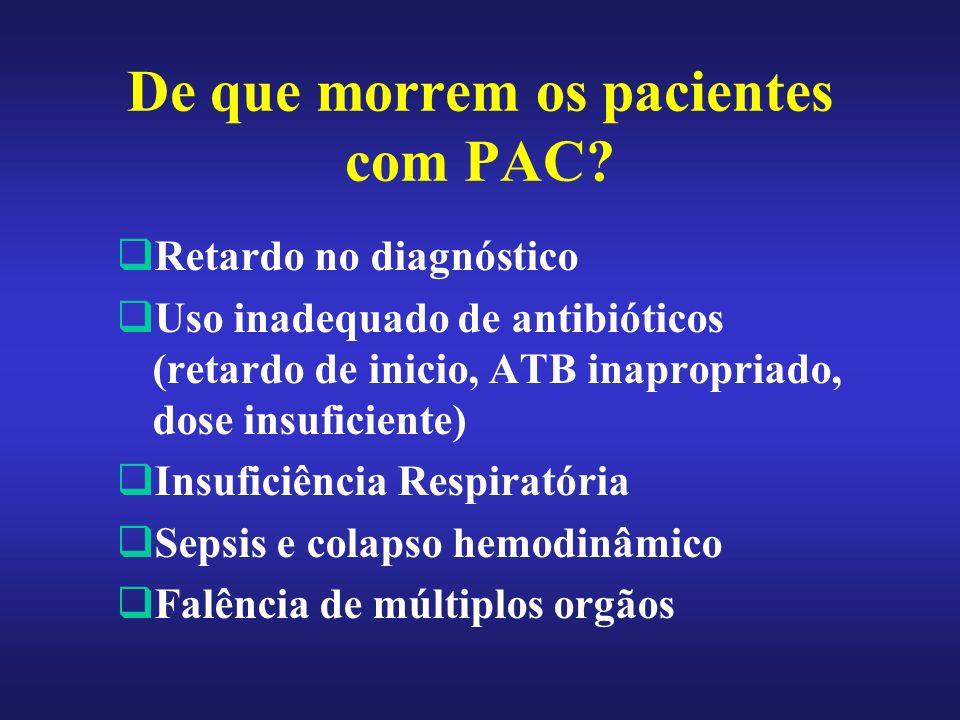 De que morrem os pacientes com PAC
