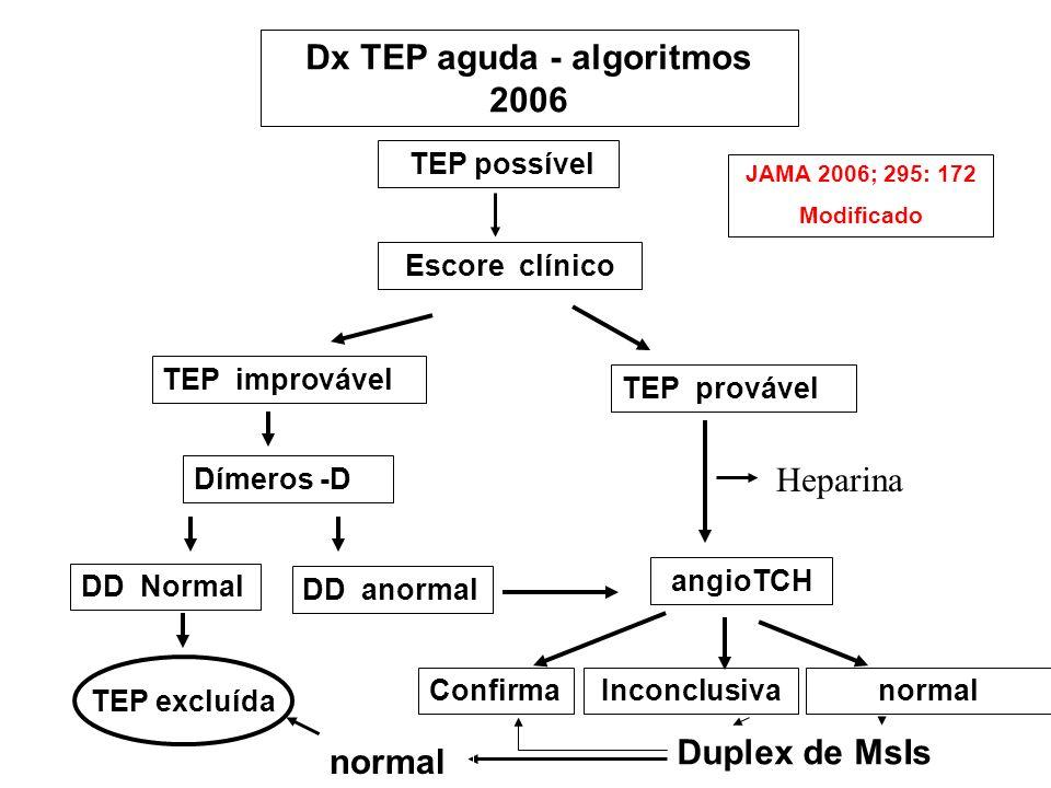 Dx TEP aguda - algoritmos 2006