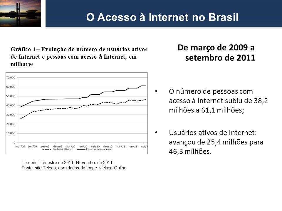O Acesso à Internet no Brasil De março de 2009 a setembro de 2011
