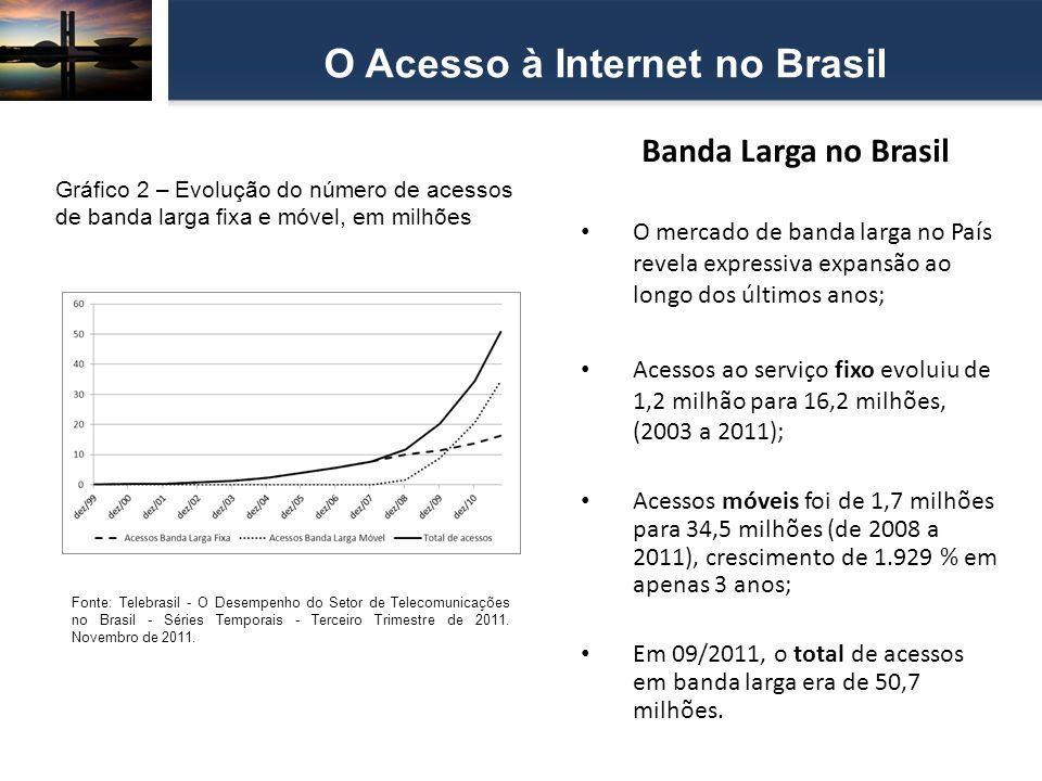 O Acesso à Internet no Brasil