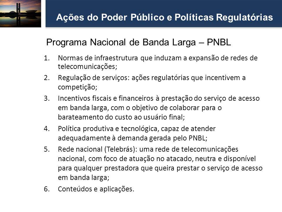 Ações do Poder Público e Políticas Regulatórias