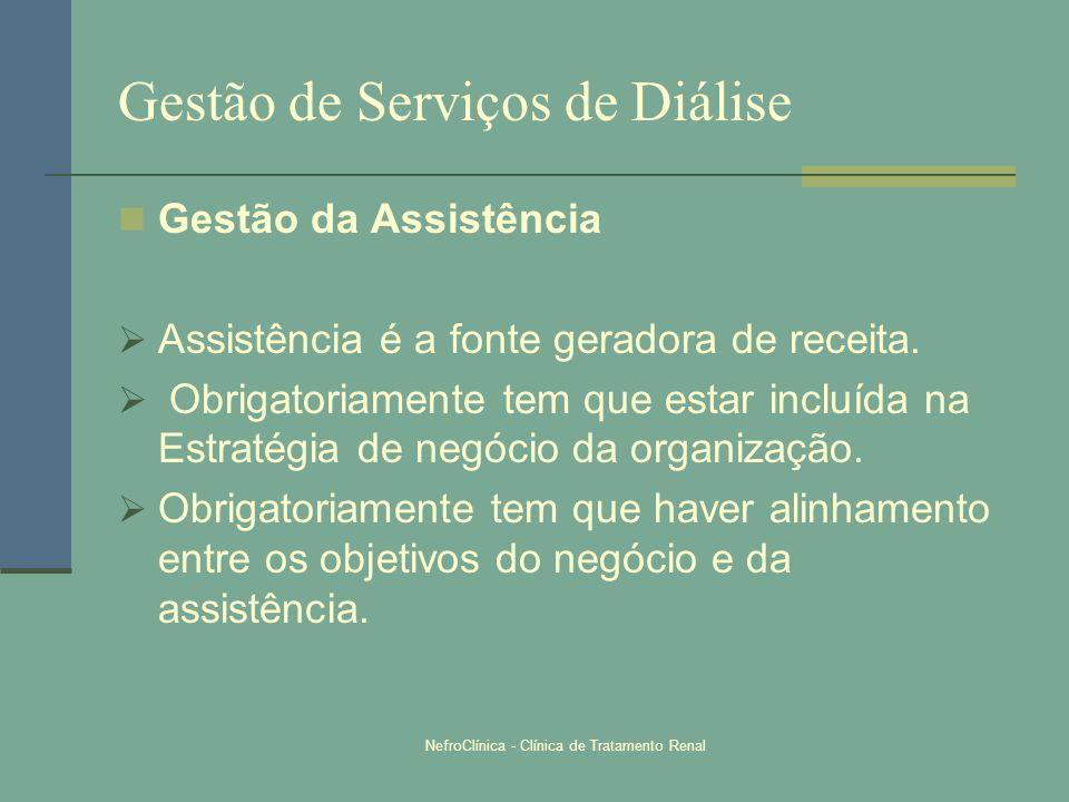 Gestão de Serviços de Diálise