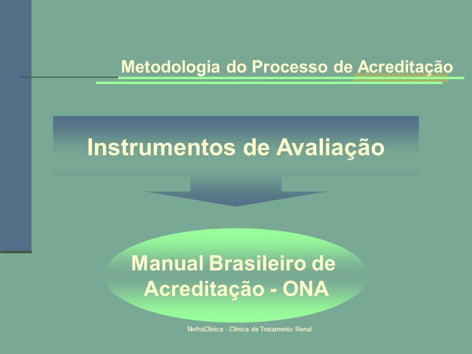 Metodologia do Processo de Acreditação Instrumentos de Avaliação