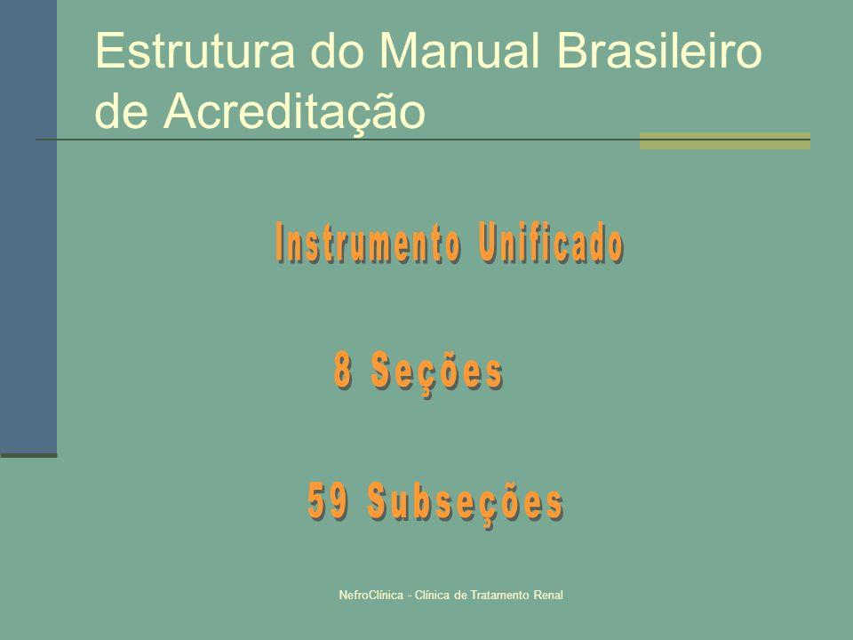 Estrutura do Manual Brasileiro de Acreditação