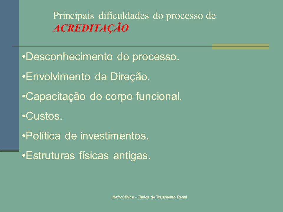 Principais dificuldades do processo de ACREDITAÇÃO