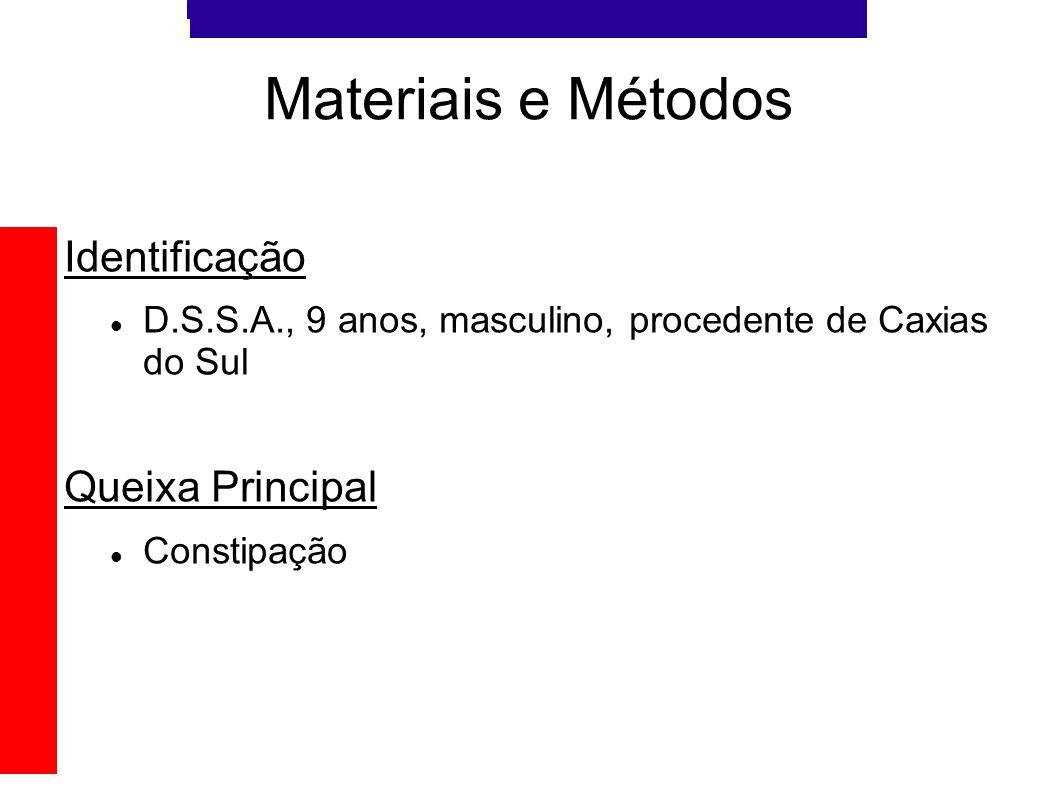 Materiais e Métodos Identificação Queixa Principal