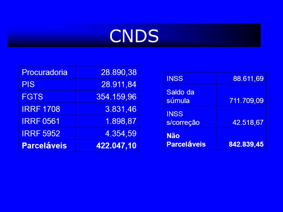 CNDS Procuradoria 28.890,38 PIS 28.911,84 FGTS 354.159,96 IRRF 1708
