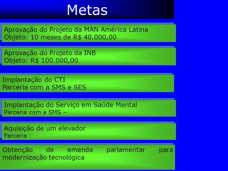Metas Aprovação do Projeto da MAN América Latina