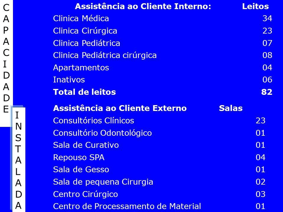 Assistência ao Cliente Interno: