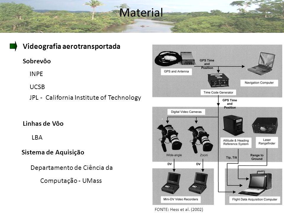 Material Videografia aerotransportada Sobrevôo INPE UCSB