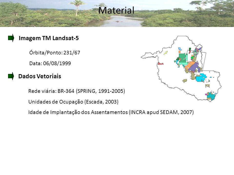 Material Imagem TM Landsat-5 Dados Vetoriais Órbita/Ponto: 231/67
