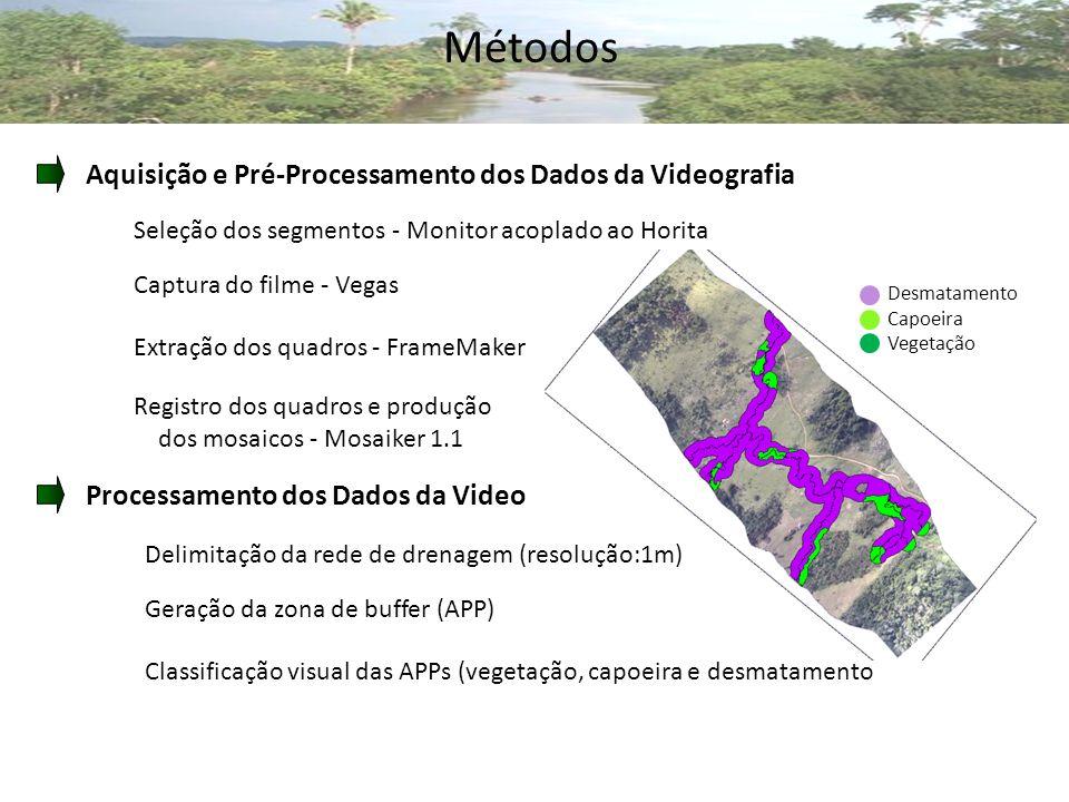 Métodos Aquisição e Pré-Processamento dos Dados da Videografia