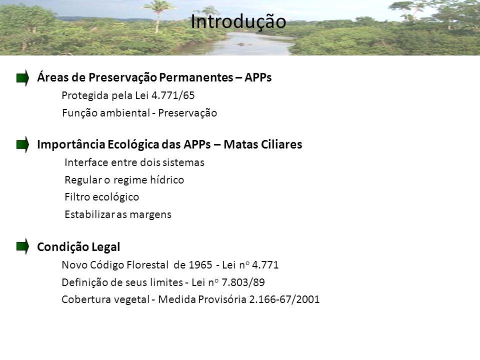 Introdução Áreas de Preservação Permanentes – APPs