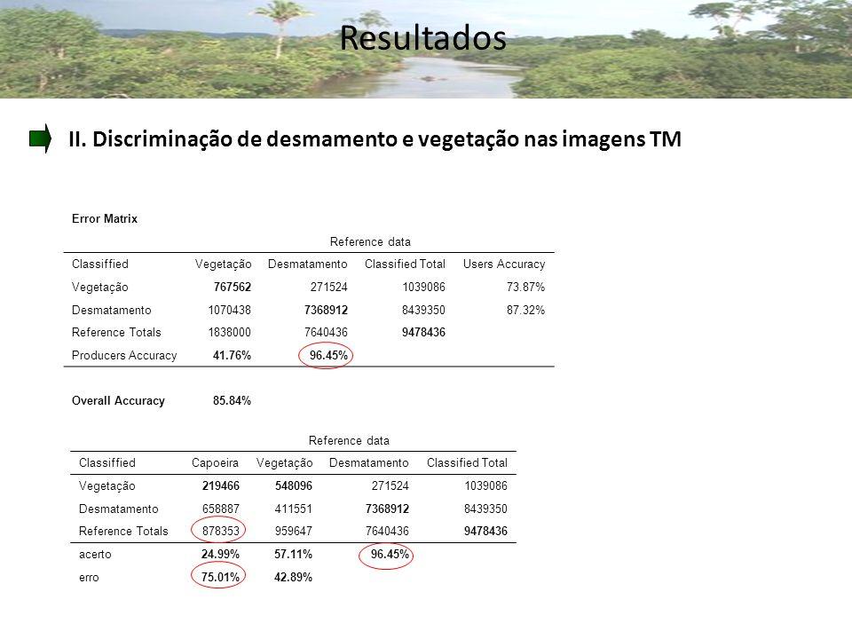 Resultados II. Discriminação de desmamento e vegetação nas imagens TM