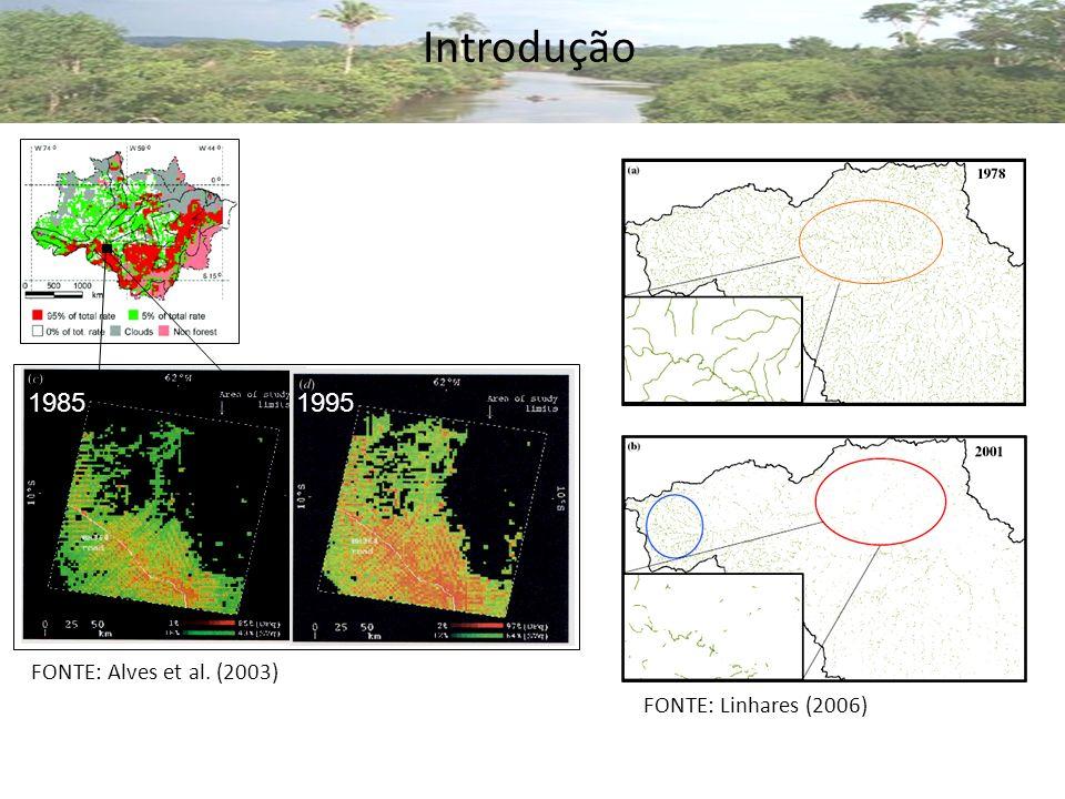 Introdução 1985 1985 1995 FONTE: Alves et al. (2003)