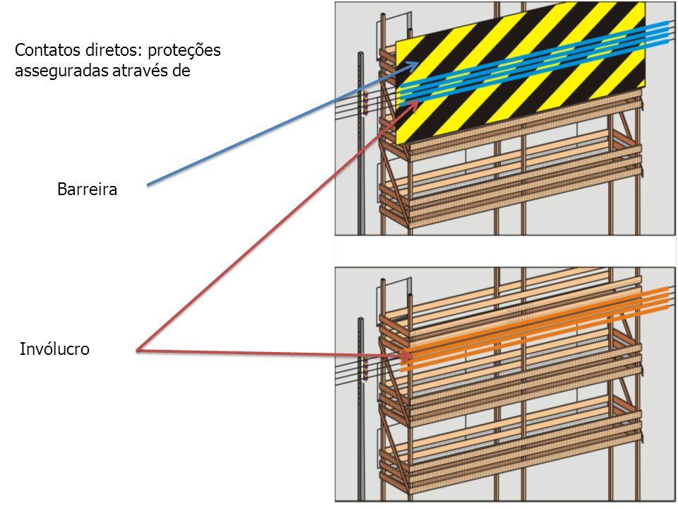Contatos diretos: proteções asseguradas através de