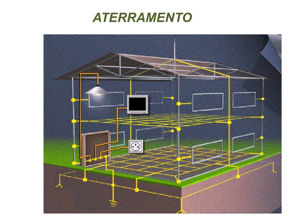 ATERRAMENTO 59