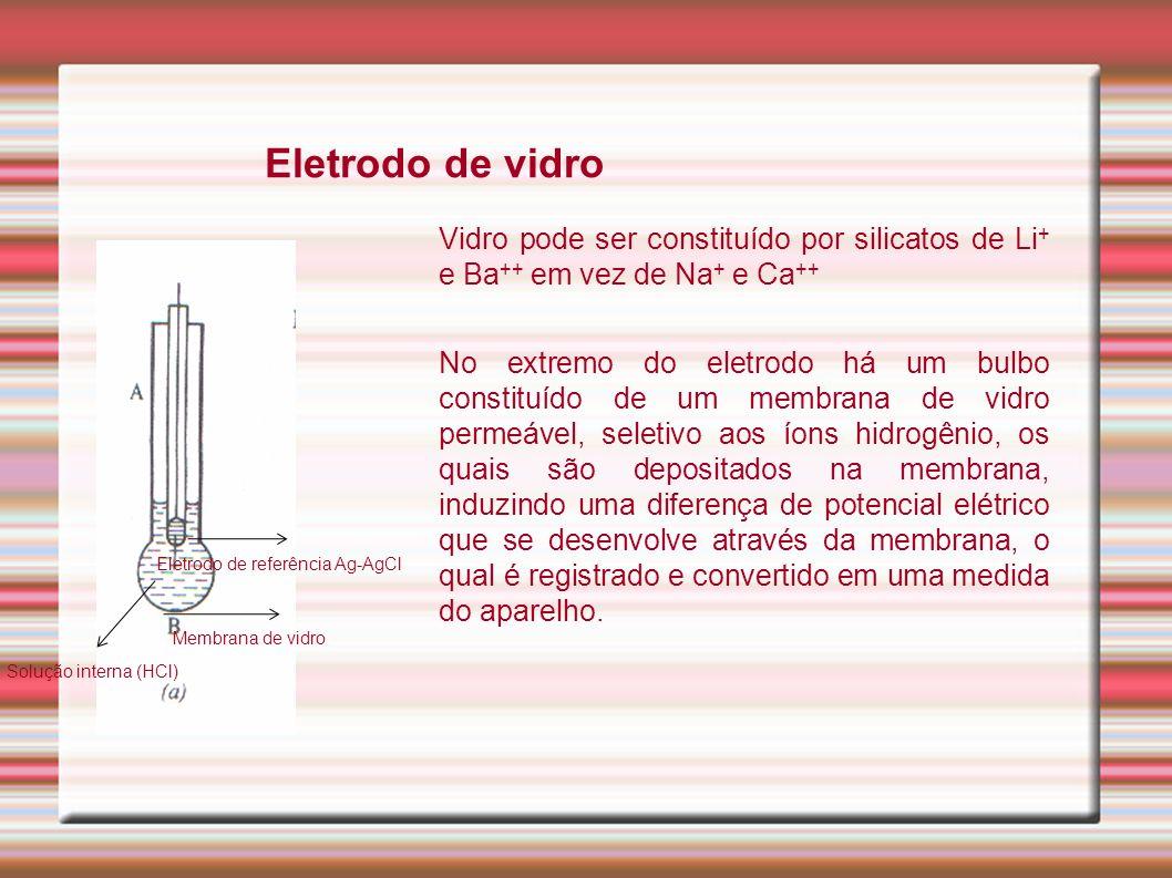 Eletrodo de vidro Vidro pode ser constituído por silicatos de Li+ e Ba++ em vez de Na+ e Ca++