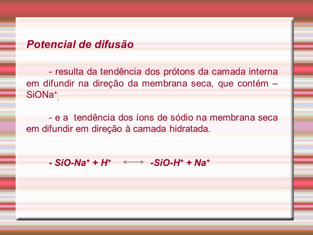 Potencial de difusão - resulta da tendência dos prótons da camada interna em difundir na direção da membrana seca, que contém –SiONa+,