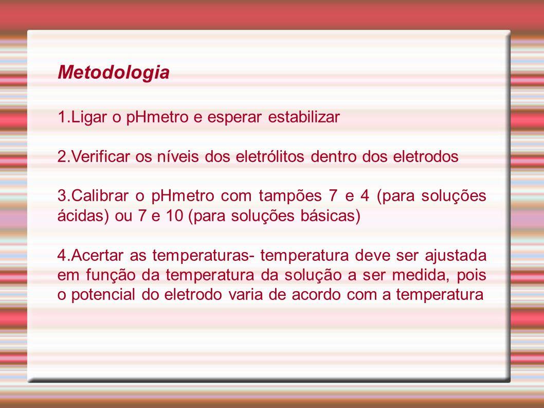 Metodologia Ligar o pHmetro e esperar estabilizar