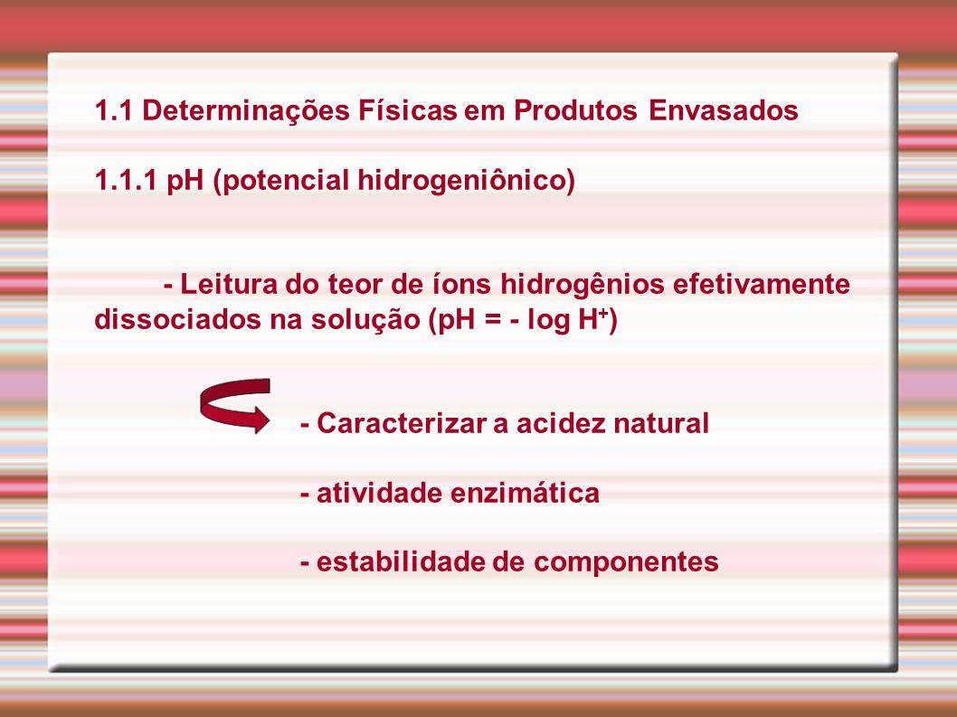 1.1 Determinações Físicas em Produtos Envasados
