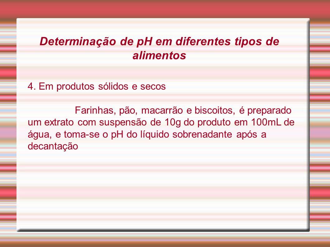 Determinação de pH em diferentes tipos de alimentos