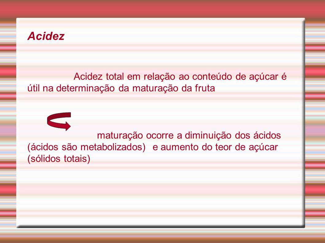 Acidez Acidez total em relação ao conteúdo de açúcar é útil na determinação da maturação da fruta.