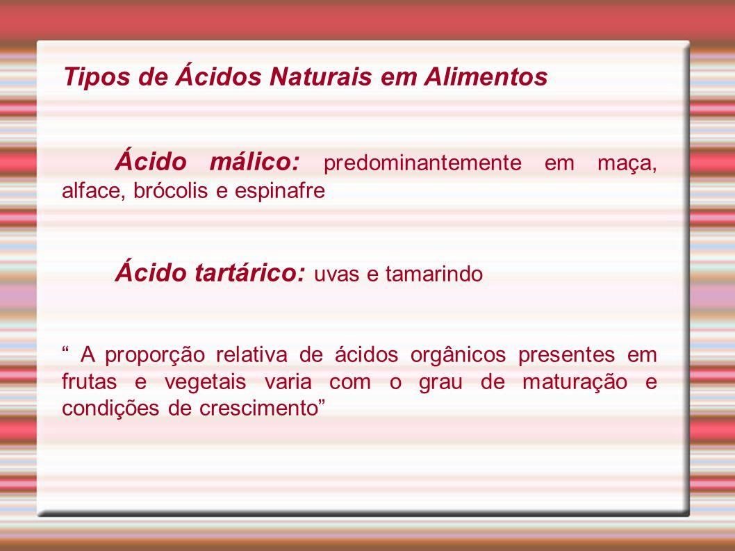 Tipos de Ácidos Naturais em Alimentos