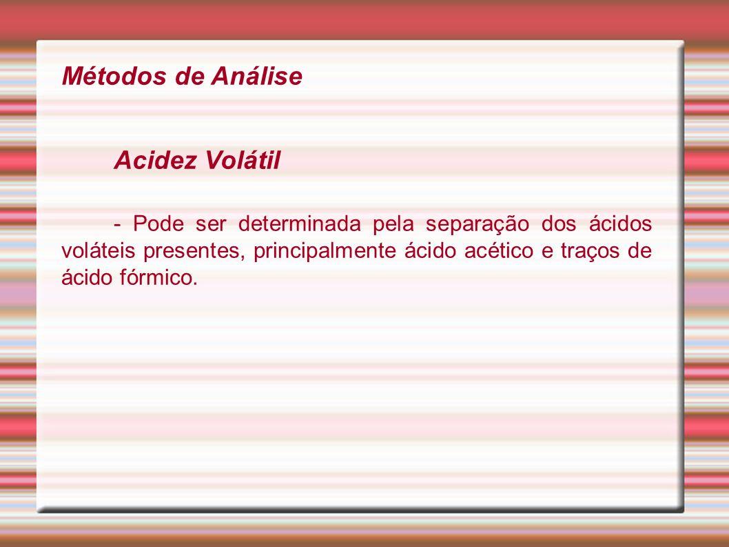 Métodos de Análise Acidez Volátil.