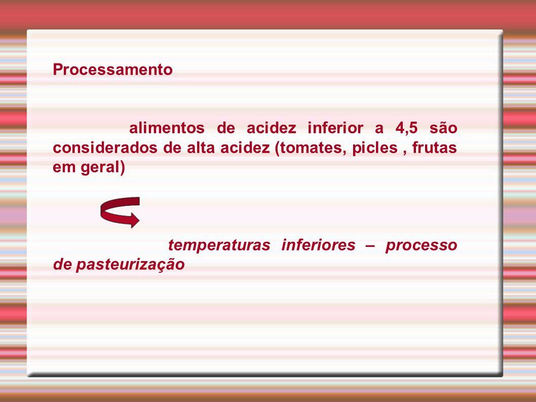 Processamento alimentos de acidez inferior a 4,5 são considerados de alta acidez (tomates, picles , frutas em geral)