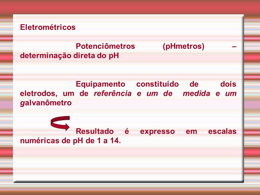 Eletrométricos Potenciômetros (pHmetros) – determinação direta do pH.