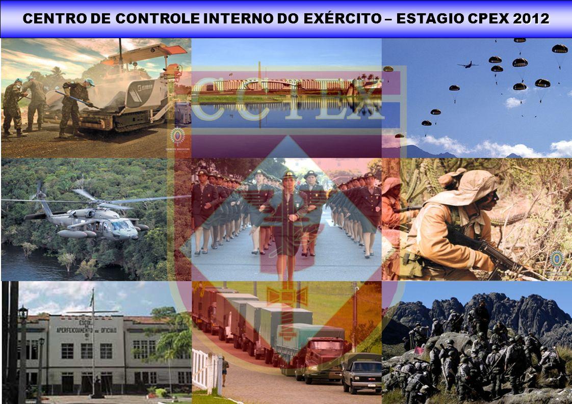 CENTRO DE CONTROLE INTERNO DO EXÉRCITO – ESTAGIO CPEX 2012