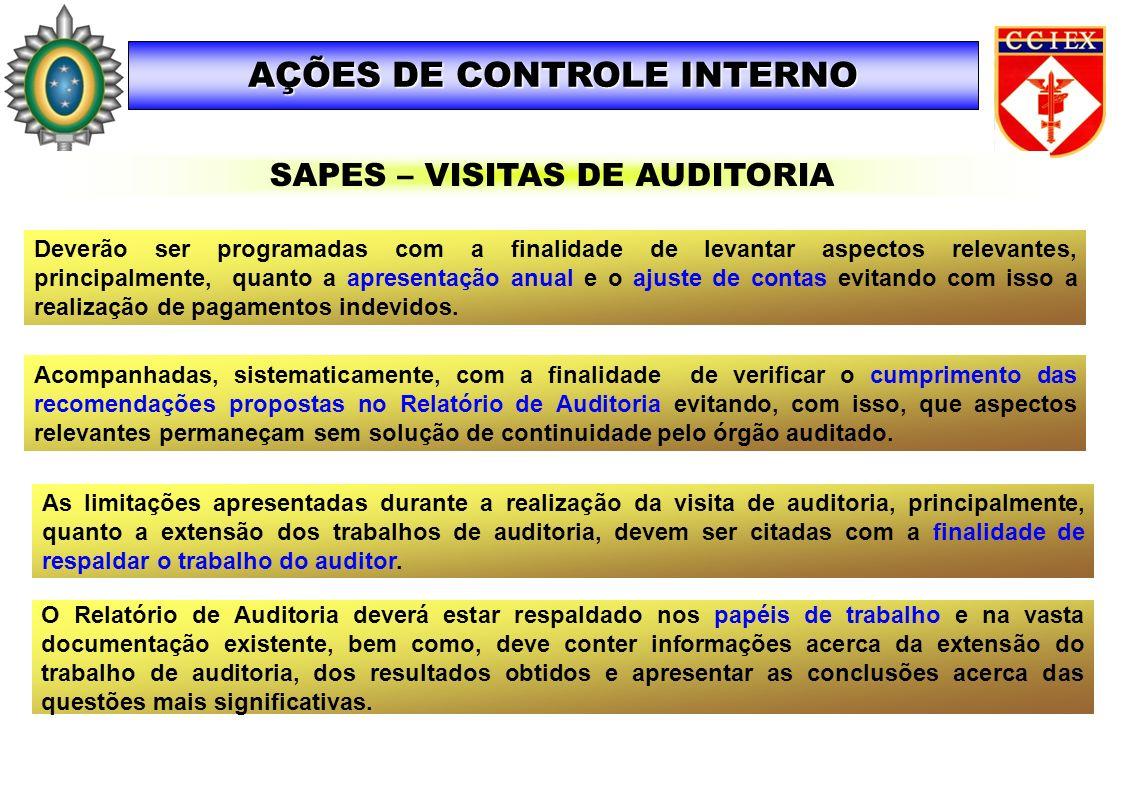 AÇÕES DE CONTROLE INTERNO