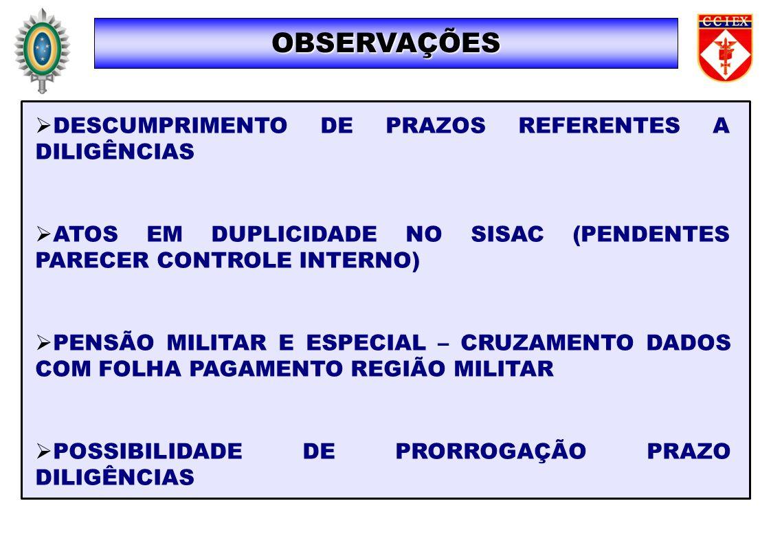 OBSERVAÇÕES DESCUMPRIMENTO DE PRAZOS REFERENTES A DILIGÊNCIAS