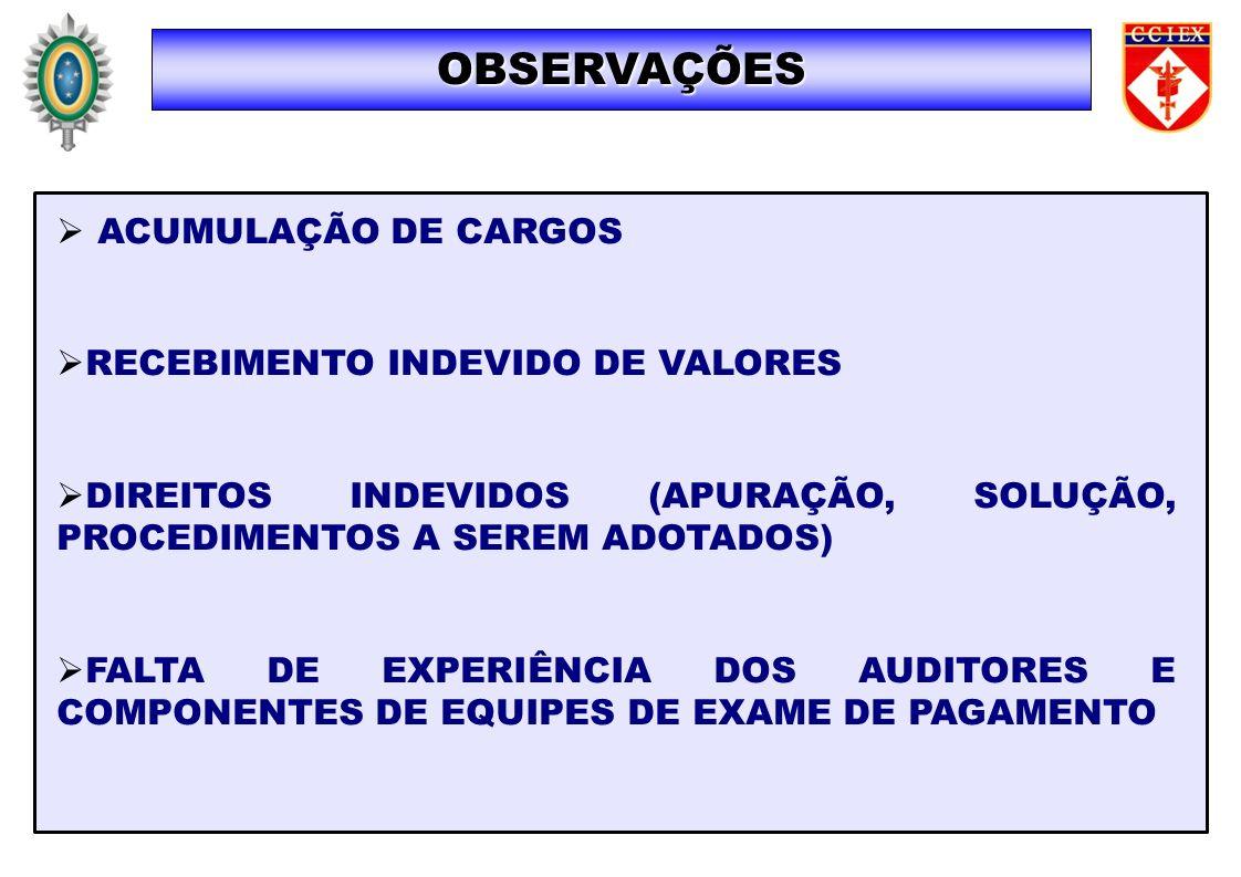 OBSERVAÇÕES ACUMULAÇÃO DE CARGOS RECEBIMENTO INDEVIDO DE VALORES