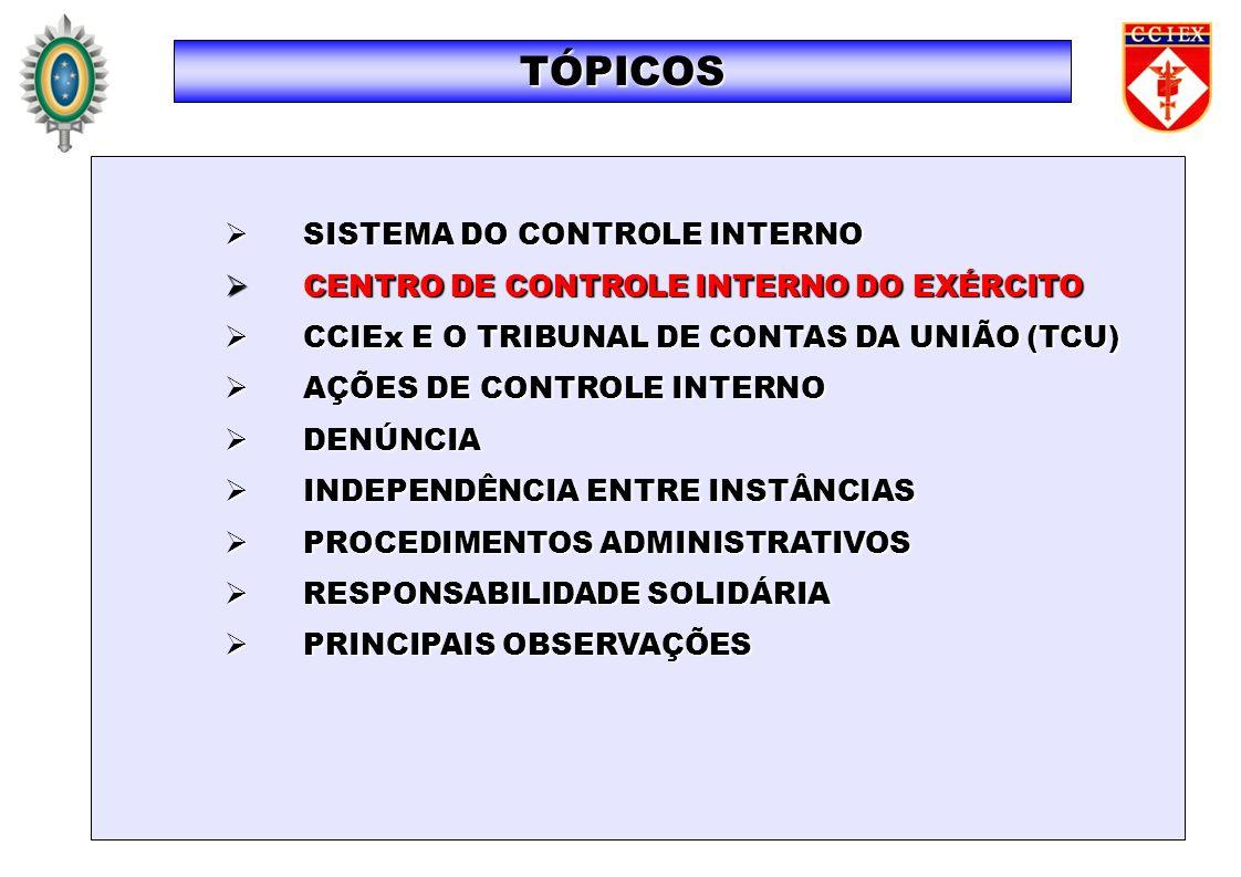 TÓPICOS SISTEMA DO CONTROLE INTERNO