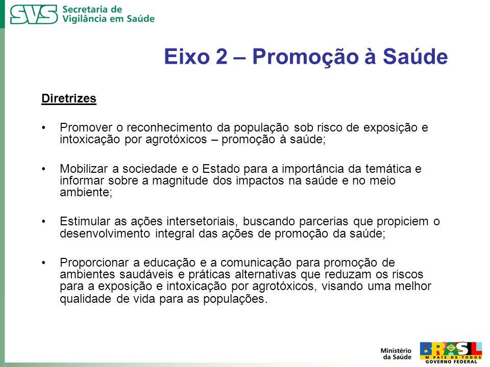 Eixo 2 – Promoção à Saúde Diretrizes