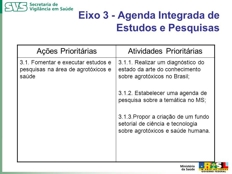 Eixo 3 - Agenda Integrada de Estudos e Pesquisas