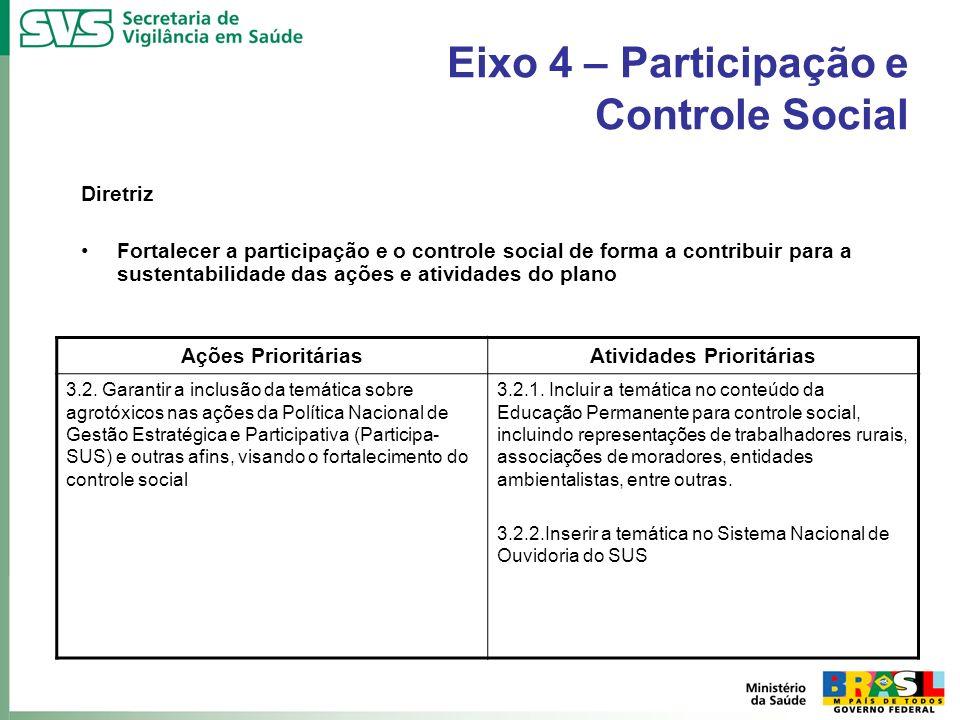 Eixo 4 – Participação e Controle Social