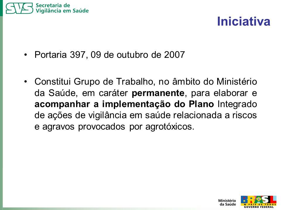 Iniciativa Portaria 397, 09 de outubro de 2007