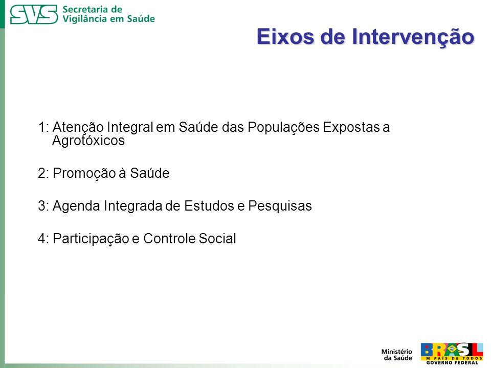 Eixos de Intervenção 1: Atenção Integral em Saúde das Populações Expostas a Agrotóxicos. 2: Promoção à Saúde.