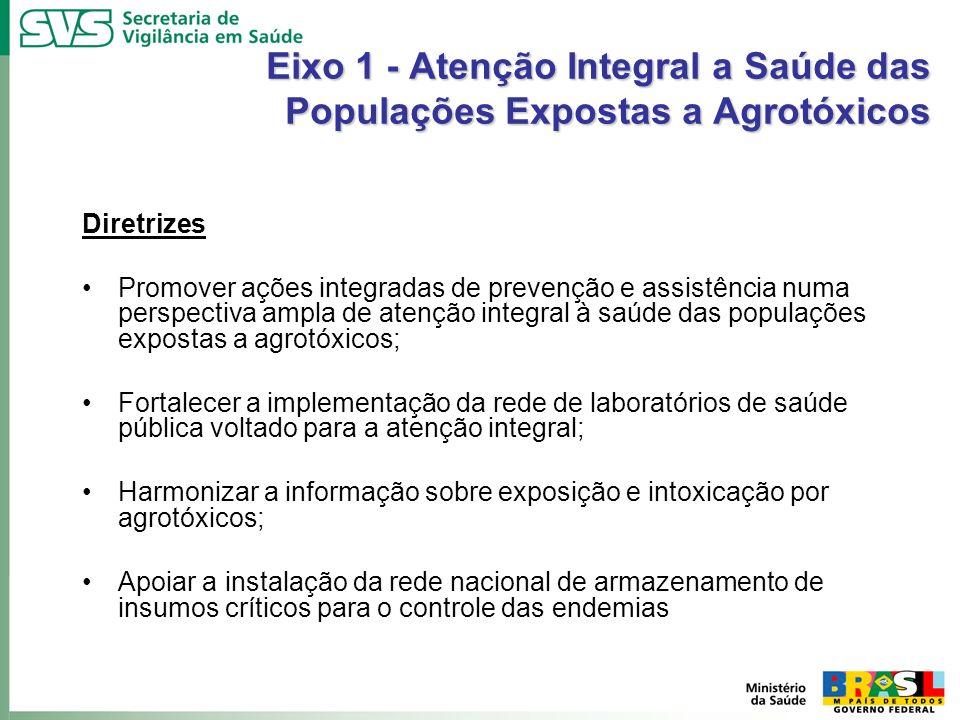 Eixo 1 - Atenção Integral a Saúde das Populações Expostas a Agrotóxicos