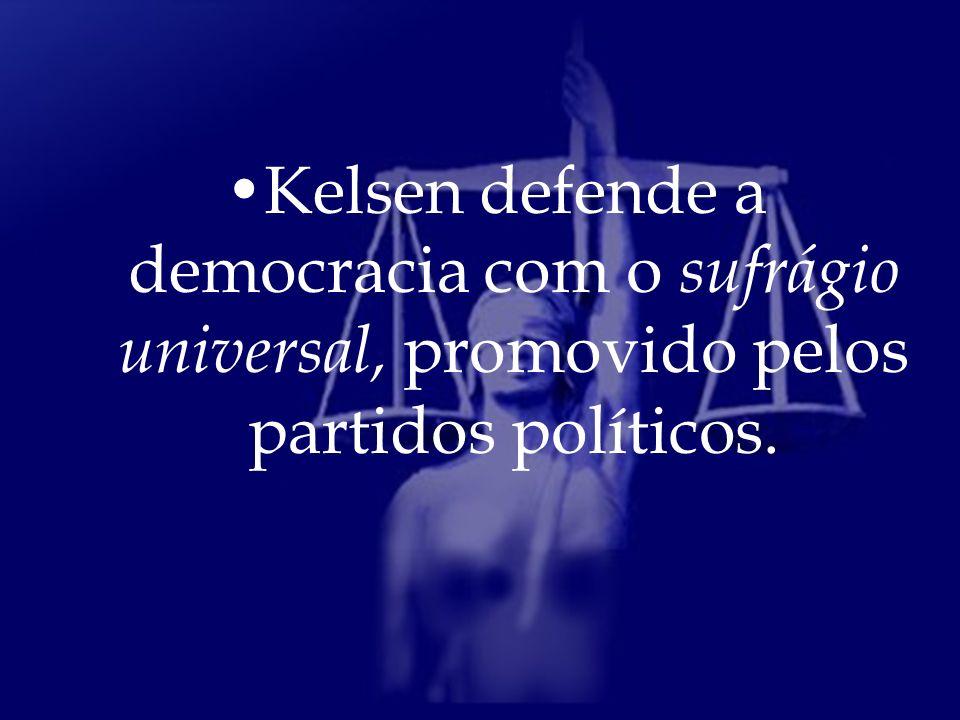 Kelsen defende a democracia com o sufrágio universal, promovido pelos partidos políticos.