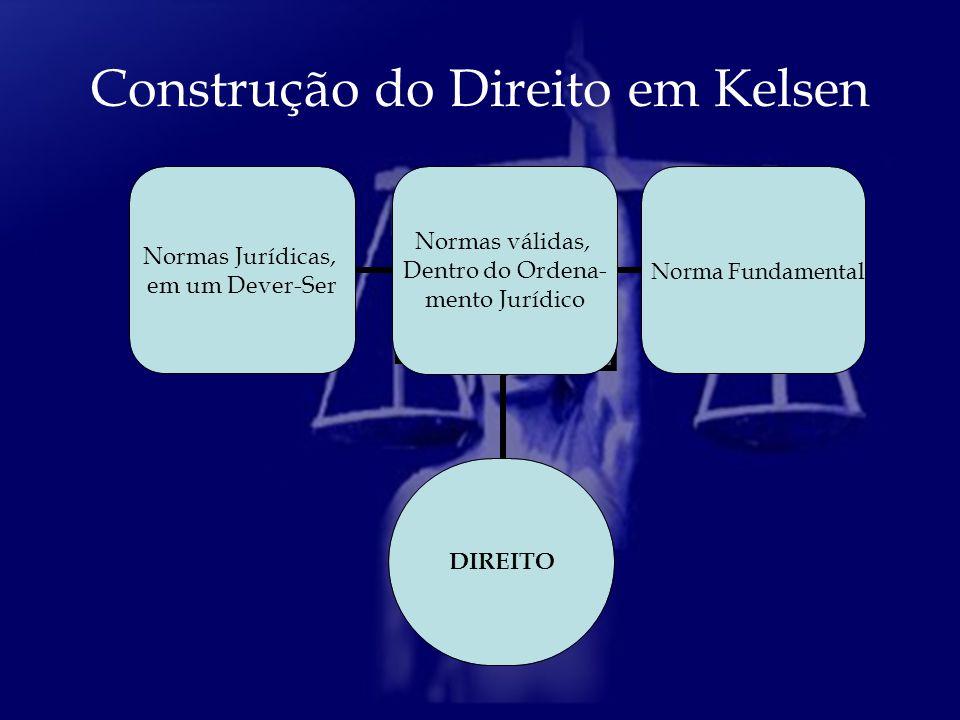 Construção do Direito em Kelsen
