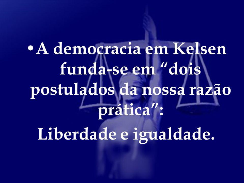 A democracia em Kelsen funda-se em dois postulados da nossa razão prática :