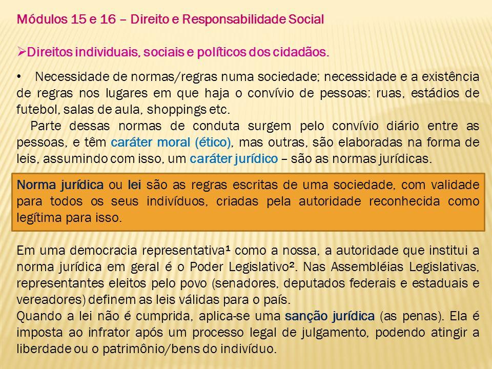 Módulos 15 e 16 – Direito e Responsabilidade Social