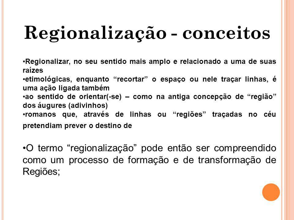 Regionalização - conceitos